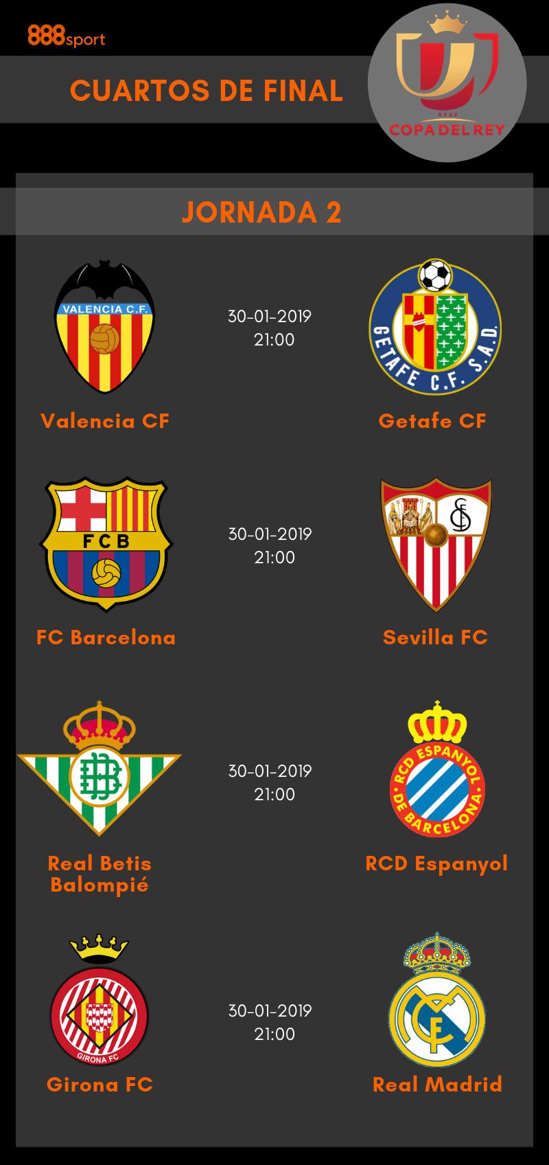 Apuestas Copa del Rey | Partidos Cuartos Final