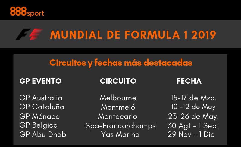Calendario De Formula 1 2019.Apuestas Motor Apuestas Formula Uno 2019