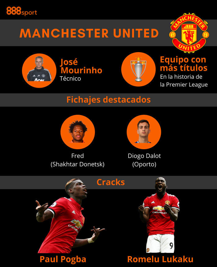 Apuestas a la Premier League: Manchester United