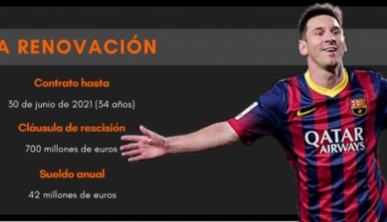 Messi ha renovado por el FC Barcelona  gran noticia para sus aficionados 73db97e17ee