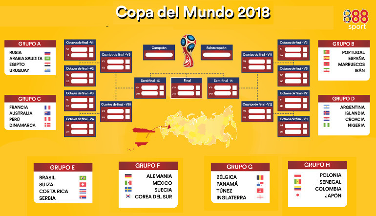 Calendario Mundial 2018 Tabla Imprimible Mundial