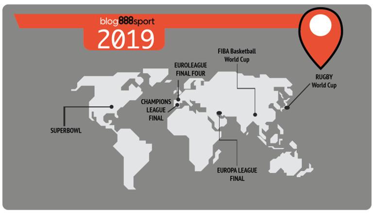 Calendario Mundial Rugby 2019.Calendario Deportivo 2019 Apuestas Deportivas 2019