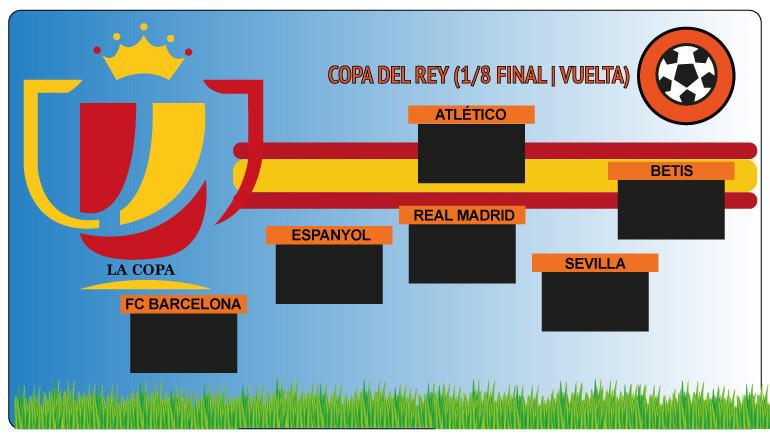 Calendario Coppa Del Re.Apuestas Futbol Apuestas Copa Del Rey