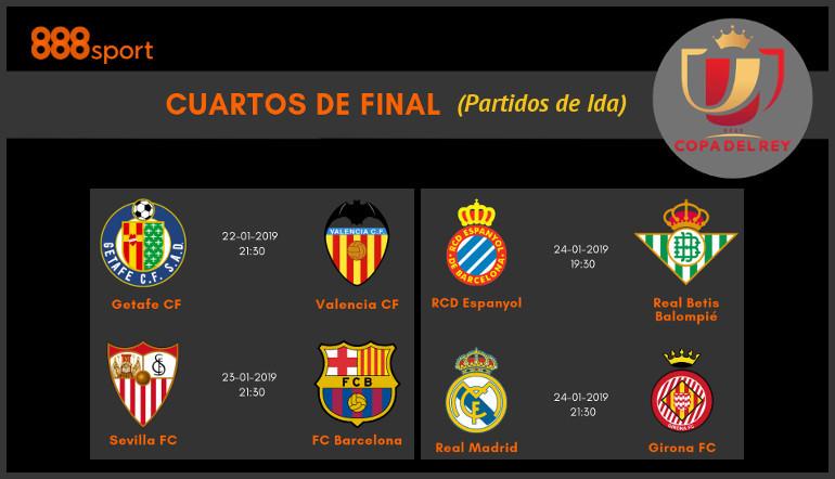 Apuestas de futbol | Copa del Rey