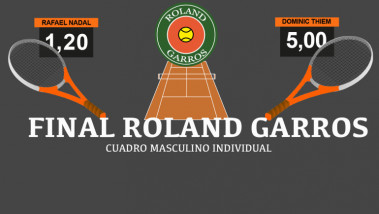 Apuestas final Roland Garros: Nadal vs Thiem